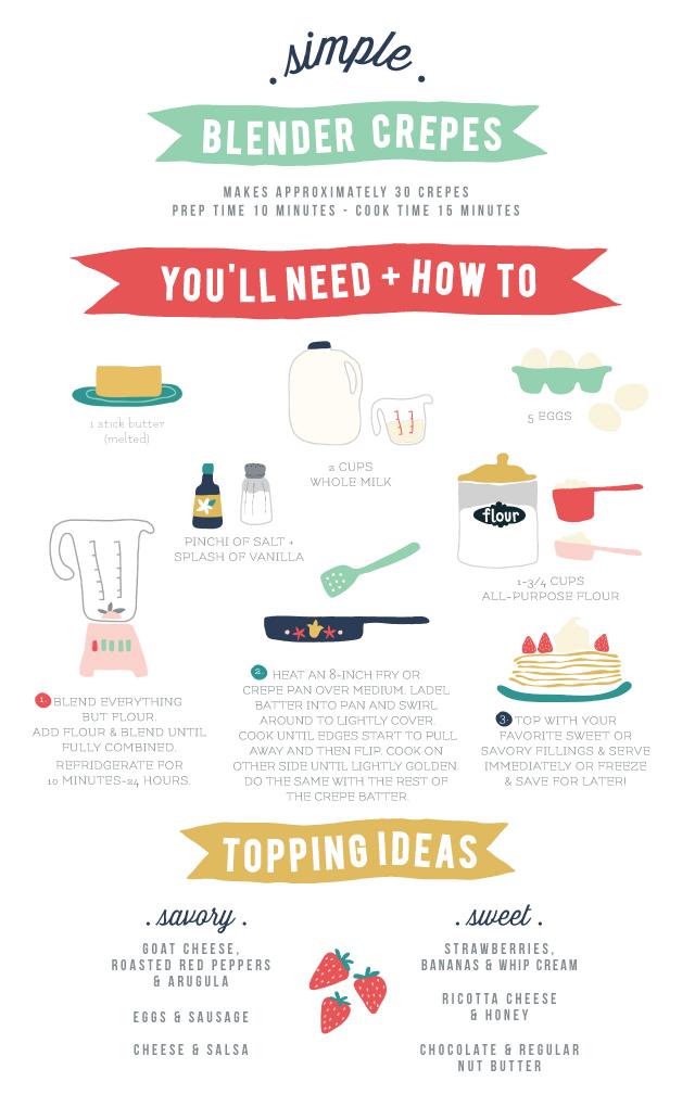 blender-crepe-recipe-illustration
